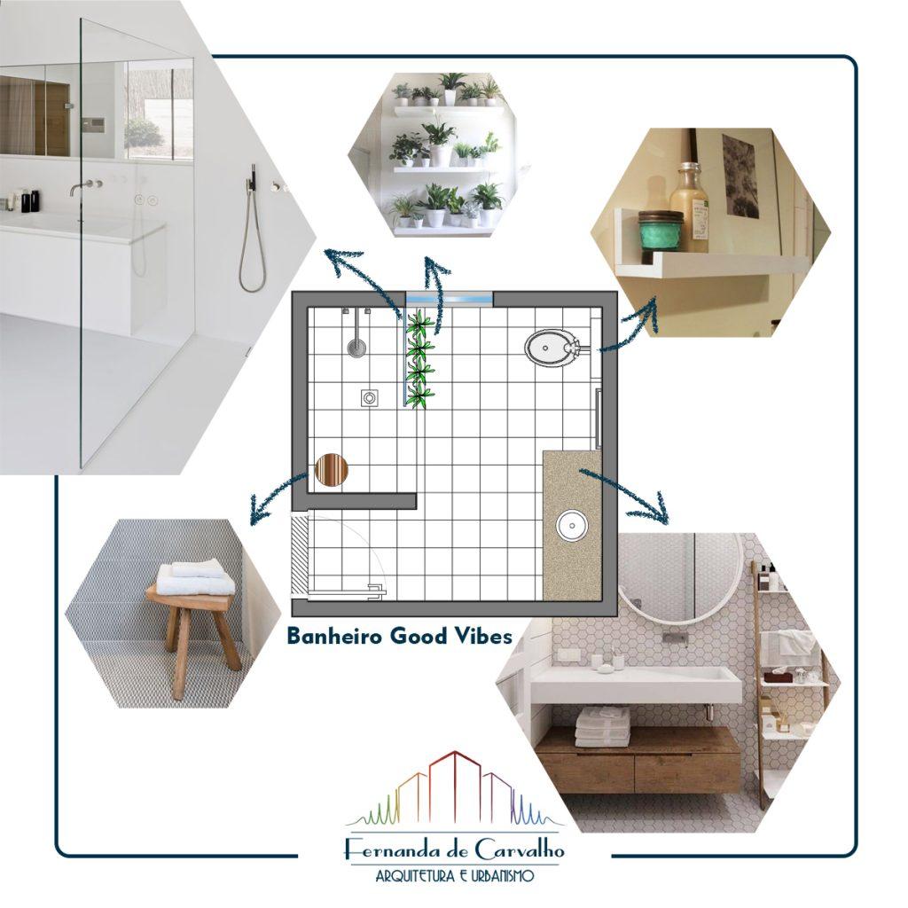 planta baixa banheiro - projeto ou consultoria de interiores