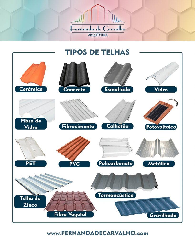 infográfico: tipos de telhas.